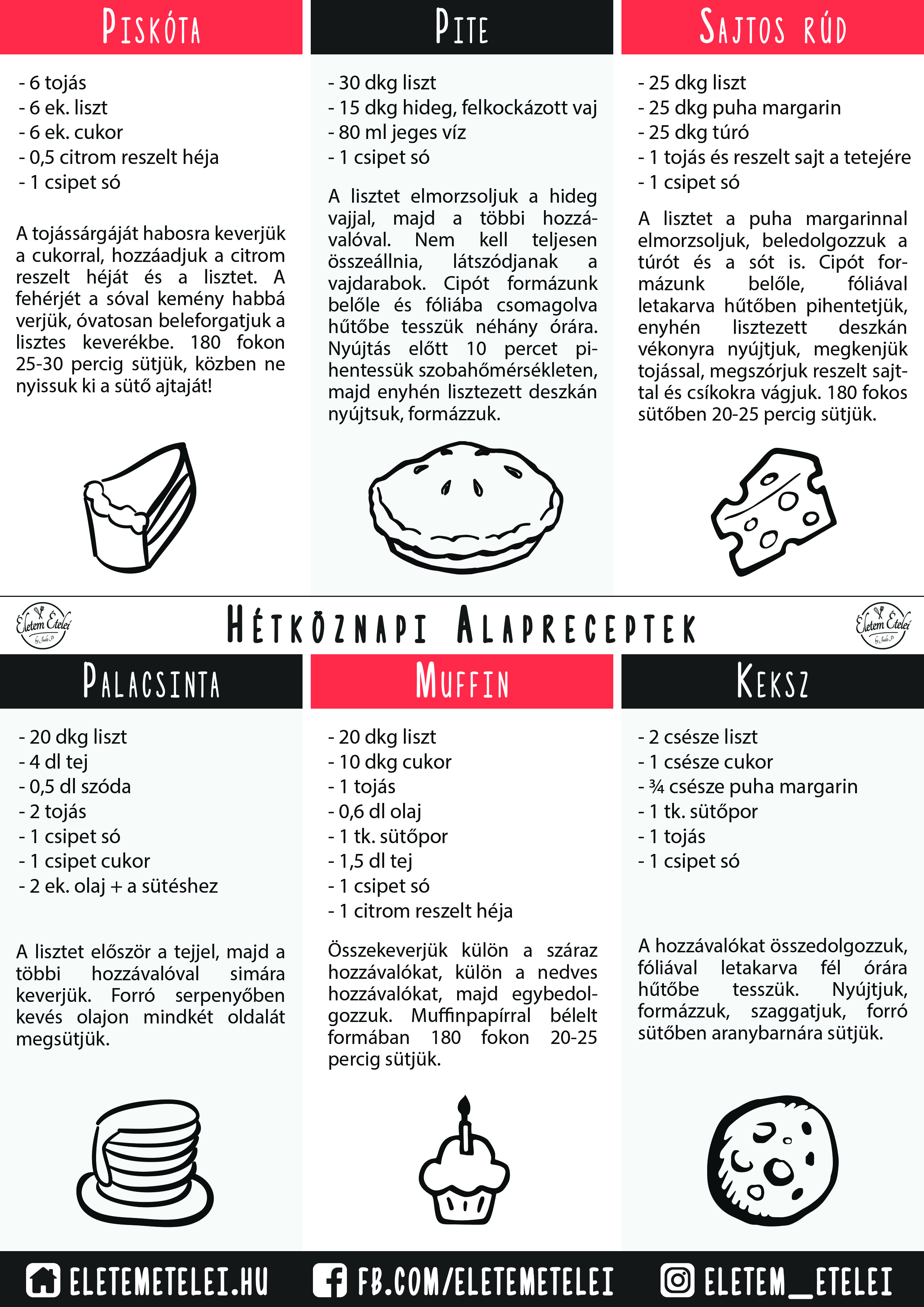 Alapreceptek_Életem ételei